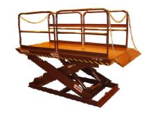 Ergonomic, Hydraulic, and Scissor Lift Tables